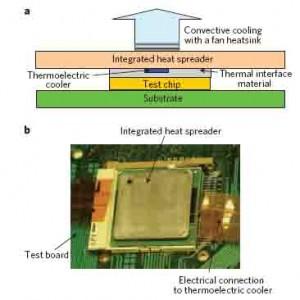 (c) Nature Nanotechnology