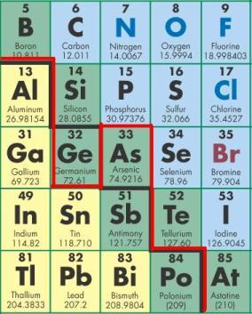 Chemistry world blog acs boston 2010 busting chemical myths periodictable urtaz Gallery